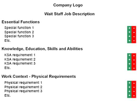 The perfect resume example