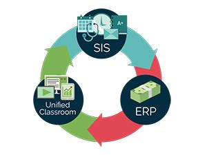 GPMI World-class global payroll education and compliance