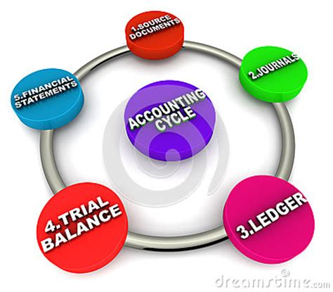 Payroll management system research paper